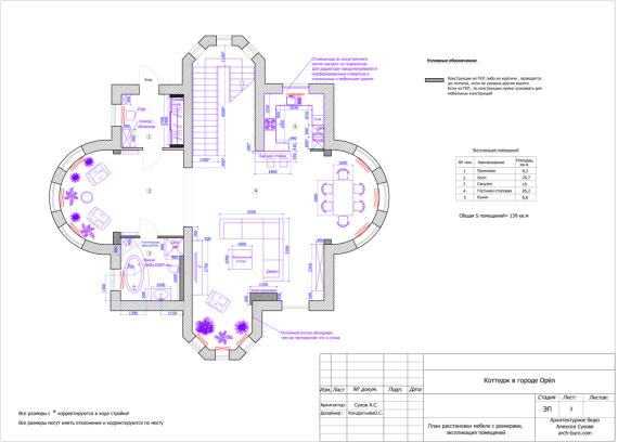 План 1-го этажа частного дома г. Орел