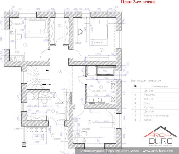 План второго этажа дома в Мытищи