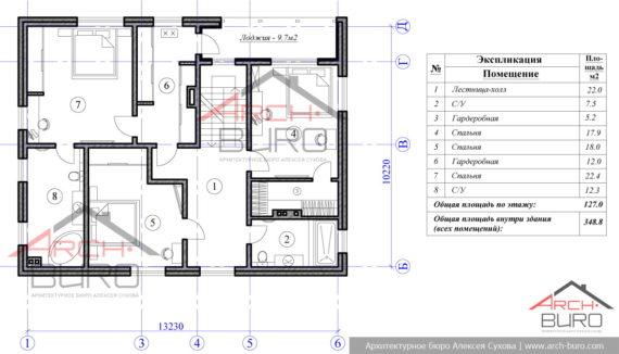 План 2-го этажа частного дома