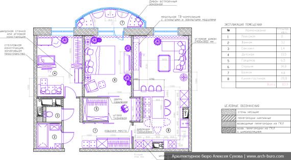Планировка современного интерьера квартиры