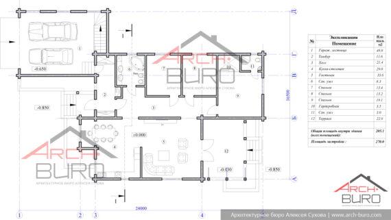 Планировка одноэтажного дома из бруса