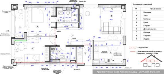 Дизайнерская перепланировка квартиры свободной планировки в Химках